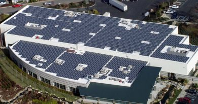 How commercial property projects can avoid fluctuating price of solar installation